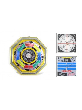 Eightdiagrams Compass